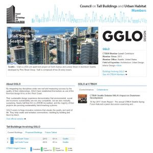 GGLO Member Page