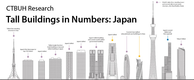 CTBUH Releases Japan Tall Buildings in Numbers