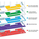 CTBUH Research: Creating Industry-Accepted Criteria for Measuring Floor Area